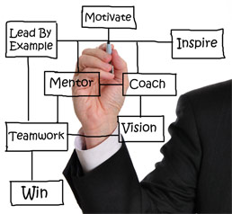 political coaching in lebanon and middle east